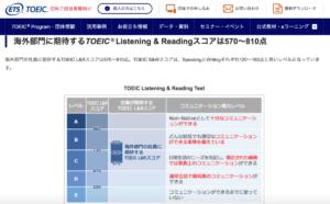 IIBCのTOEIC資料